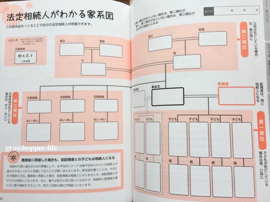 エンディングノート家系図